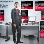Business culture at Bradesco